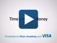 Time Value of Money (8:34)